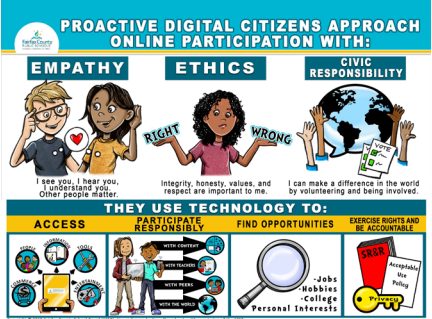 Students should practice online particiapation with empathy, ethics, and civic responsibility